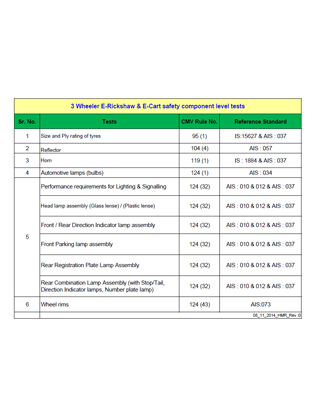 List of Componet Test for E-Rickshaw